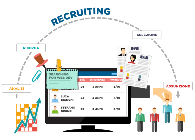 Together Hr - Recruiting